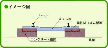 セミシェルター型防音壁