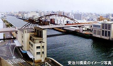 西大阪延伸線の地上区間の沿線