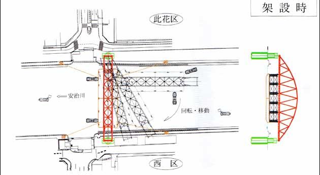 概要図 安治川橋梁架設工事
